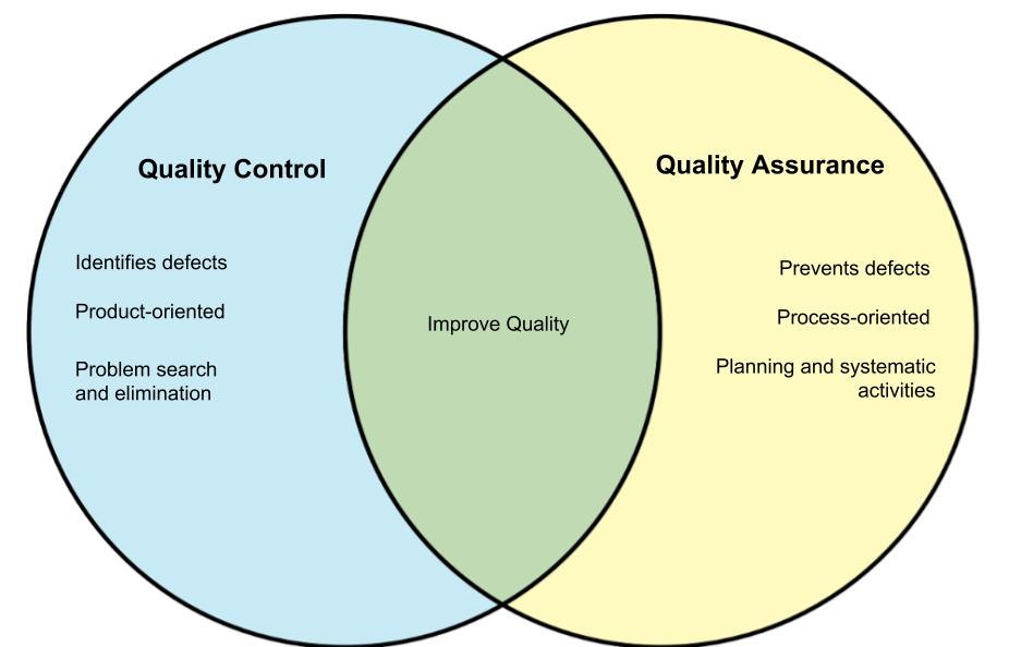 Project Quality Management  U2013 Pmp